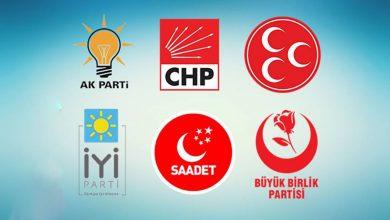 Photo of Siyasi Partilerde Online Bayramlaşma