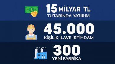 Photo of Erdoğan, 300 fabrikanın açılış törenine katıldı